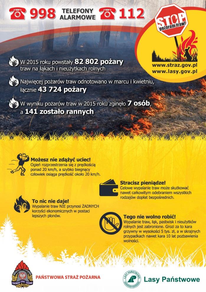 Ulotka STOP pożarom traw jpg
